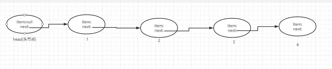 《数算》单向链表